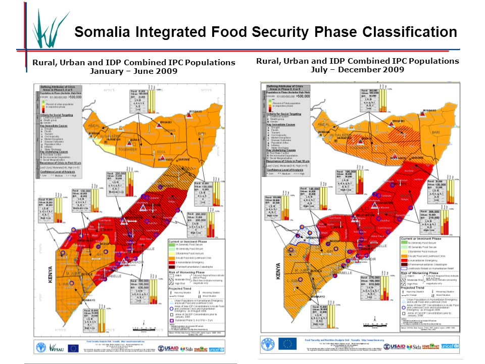 Somalia Integrated Food Security Phase Classification Rural, Urban and IDP Combined IPC Populations January – June 2009 Rural, Urban and IDP Combined IPC Populations July – December 2009