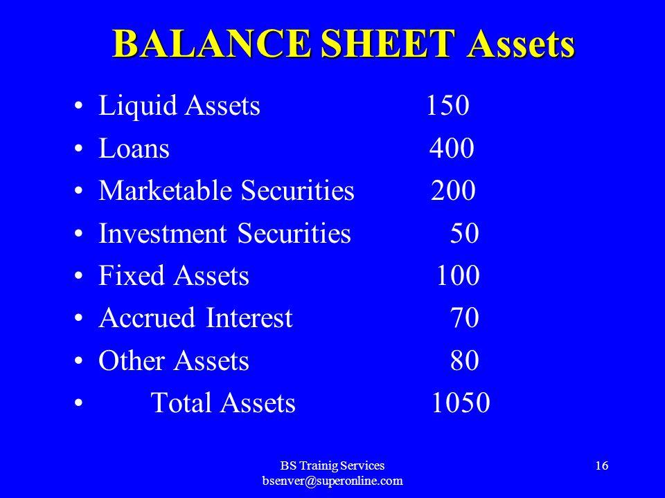 BS Trainig Services bsenver@superonline.com 15 BALANCE SHEET EQUATION 100 = ASSETS = Equals = 100 LIABILITIES + Plus SHAREHOLDER'S EQUITY
