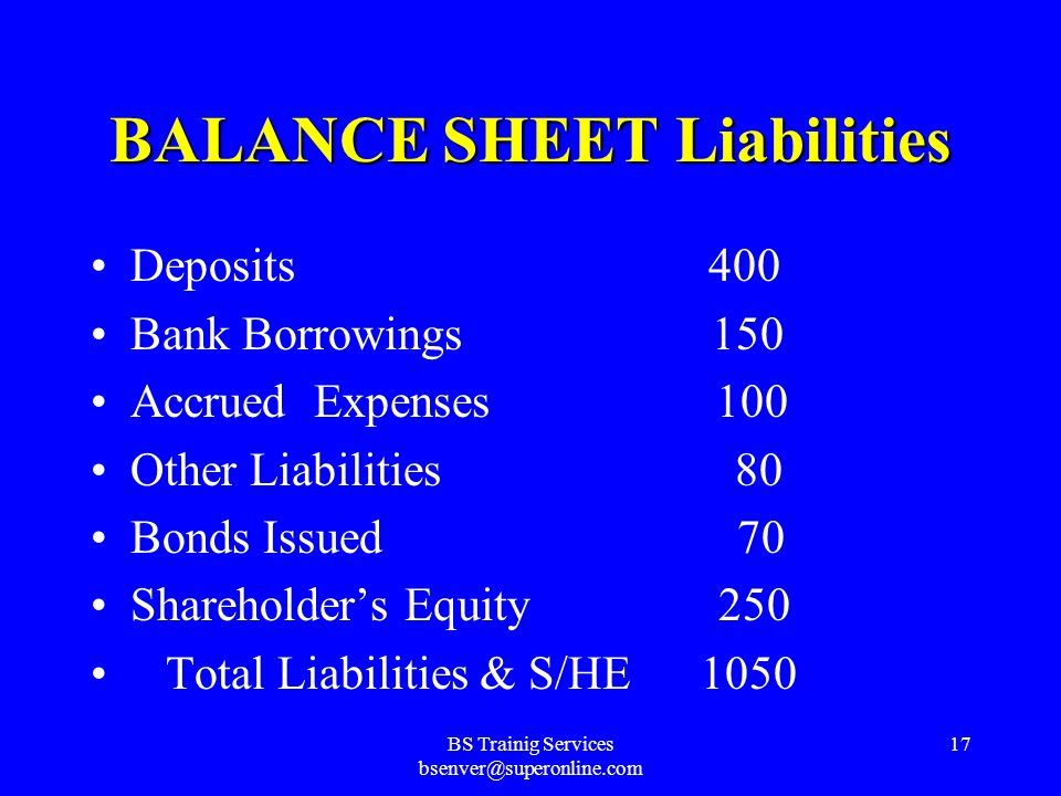 BS Trainig Services bsenver@superonline.com 16 BALANCE SHEET Assets Liquid Assets 150 Loans 400 Marketable Securities 200 Investment Securities 50 Fixed Assets 100 Accrued Interest 70 Other Assets 80 Total Assets 1050