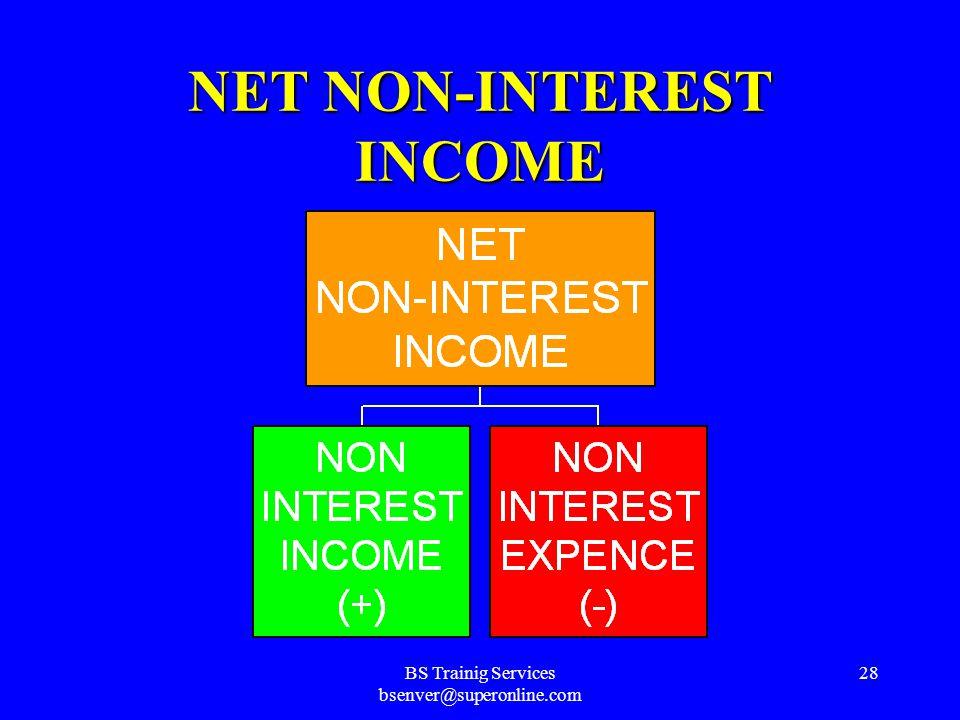 BS Trainig Services bsenver@superonline.com 27 NET INTEREST INCOME