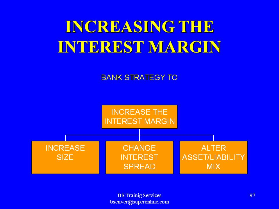 BS Trainig Services bsenver@superonline.com 96 INCREASING INTEREST MARGIN Interest Income…………..200 Interest Expense…………( 50 ) ---------- INTEREST MARG