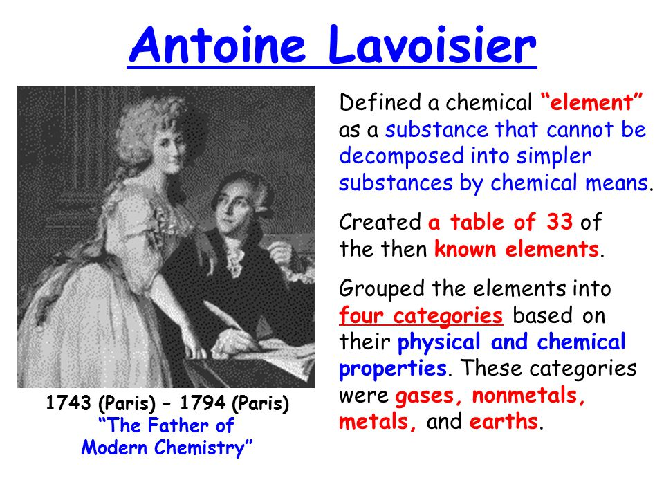 Antoine Lavoisier 1743 (Paris) – 1794 (Paris) The Father of Modern Chemistry Defined a chemical element as a substance that cannot be decomposed into simpler substances by chemical means.