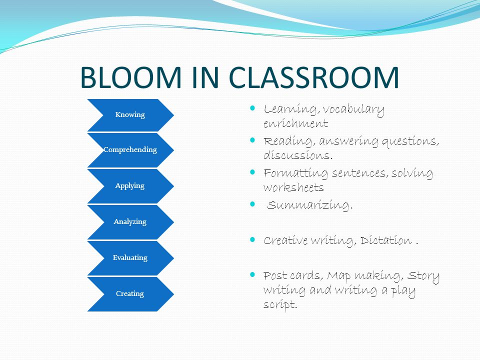 BLOOM IN CLASSROOM Knowing Comprehending Applying Analyzing Evaluating Creating Learning, vocabulary enrichment Reading, answering questions, discussions.