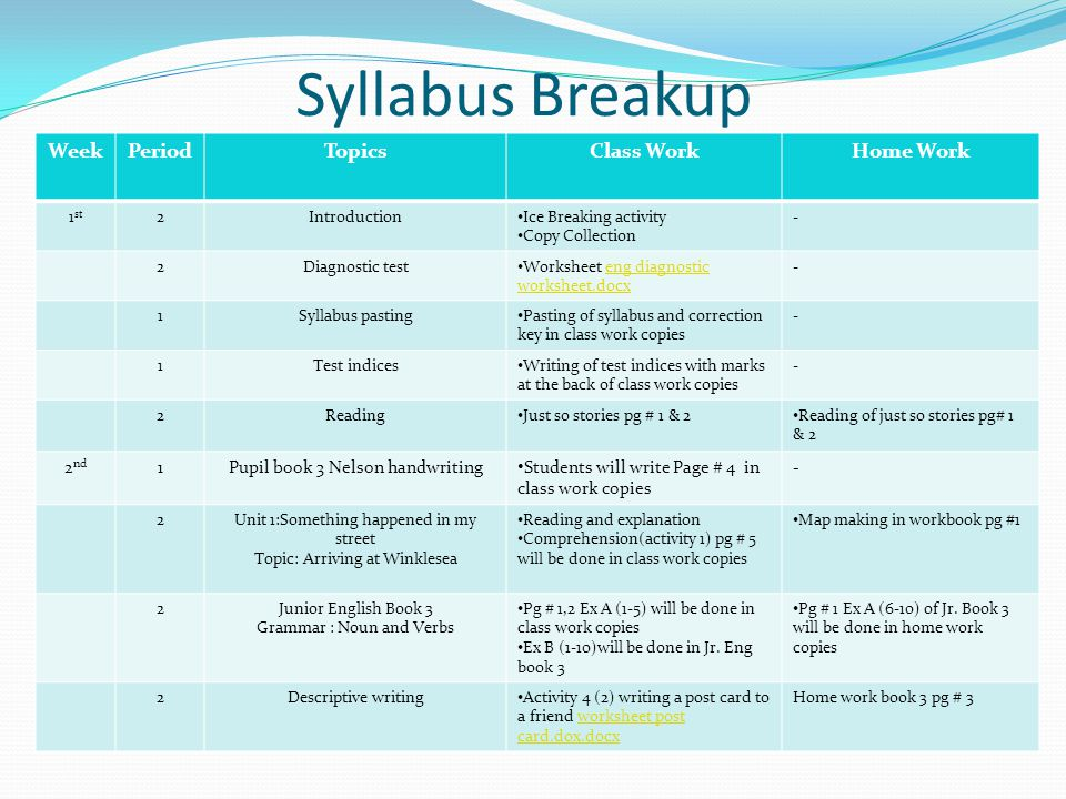 Syllabus Breakup WeekPeriodTopicsClass WorkHome Work 1 st 2Introduction Ice Breaking activity Copy Collection - 2Diagnostic test Worksheet eng diagnostic worksheet.docxeng diagnostic worksheet.docx - 1Syllabus pasting Pasting of syllabus and correction key in class work copies - 1Test indices Writing of test indices with marks at the back of class work copies - 2Reading Just so stories pg # 1 & 2 Reading of just so stories pg# 1 & 2 2 nd 1Pupil book 3 Nelson handwriting Students will write Page # 4 in class work copies - 2Unit 1:Something happened in my street Topic: Arriving at Winklesea Reading and explanation Comprehension(activity 1) pg # 5 will be done in class work copies Map making in workbook pg #1 2Junior English Book 3 Grammar : Noun and Verbs Pg # 1,2 Ex A (1-5) will be done in class work copies Ex B (1-10)will be done in Jr.