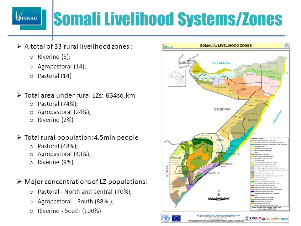 Importance of Agriculture and Livestock in Somalia Farming LZ: 60-70% comes from own production of cereals Pastoral LZs: 15-20% (livestock products) Farming LZ: 60-70% of crop sales, farm labour and zakat Pastoral LZs: 70-80% from livestock/livestock product sales, zakat Food source of the poor: Income source of the poor: