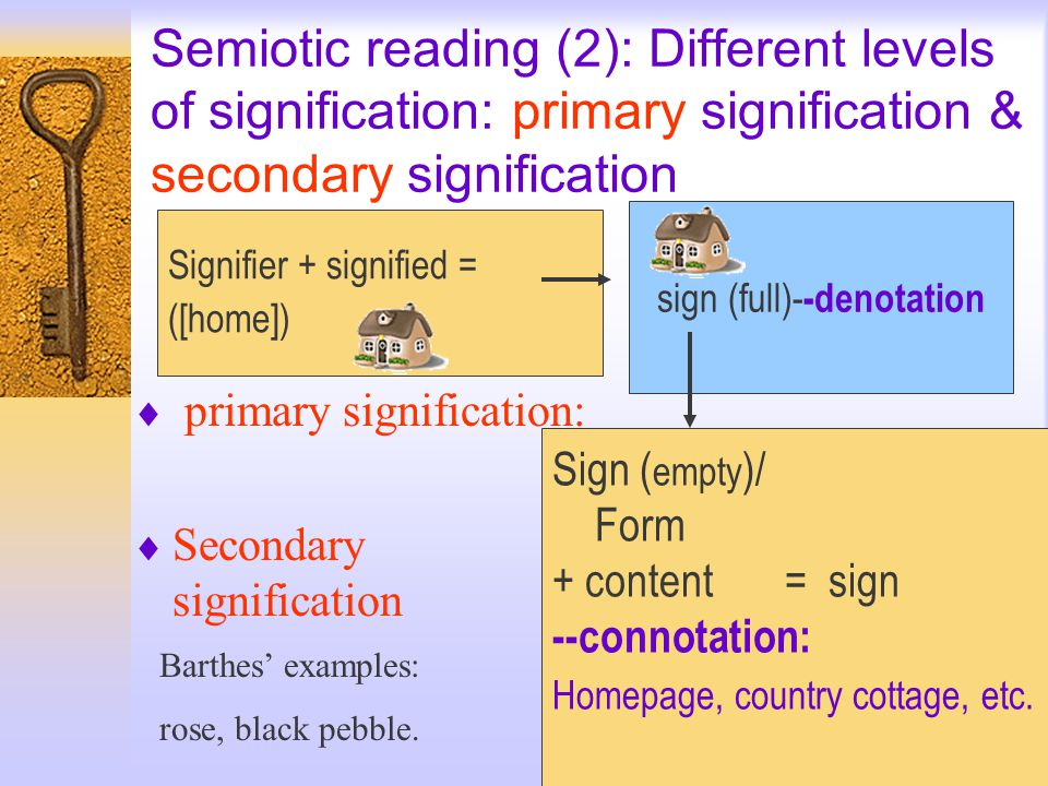 Signifier + signified = ([home]) Semiotic reading (2): Different levels of signification: primary signification & secondary signification  primary signification:  Secondary signification sign (full)- -denotation Sign ( empty )/ Form + content = sign --connotation: Homepage, country cottage, etc.