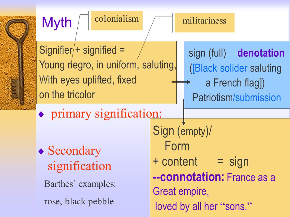 Signifier + signified = Young negro, in uniform, saluting, With eyes uplifted, fixed on the tricolor Myth  primary signification:  Secondary signification sign (full) — denotation ([Black solider saluting a French flag]) Patriotism/submission Sign ( empty )/ Form + content = sign --connotation: France as a Great empire, loved by all her sons.