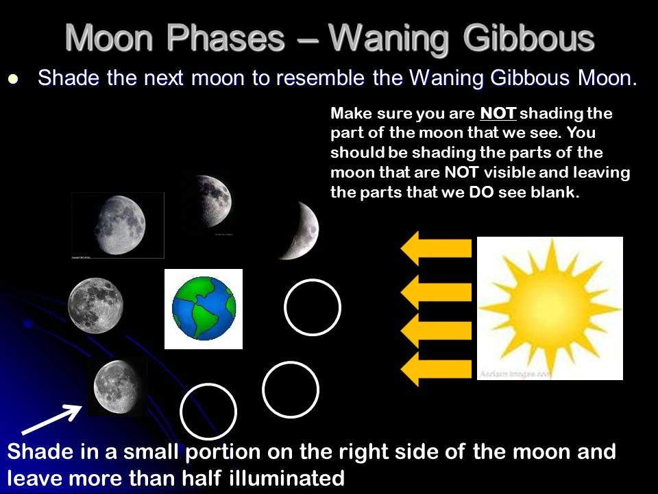 Moon Phases – Waning Gibbous Shade the next moon to resemble the Waning Gibbous Moon. Shade the next moon to resemble the Waning Gibbous Moon. Shade i