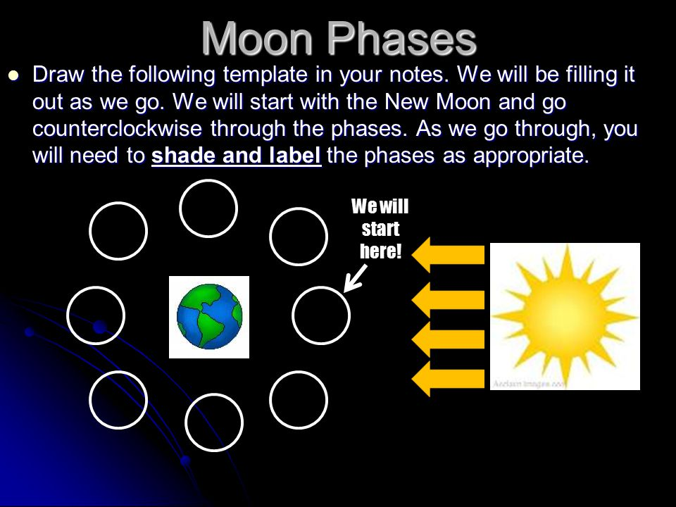 Moon Phases Draw the following template in your notes. We will be filling it out as we go. We will start with the New Moon and go counterclockwise thr