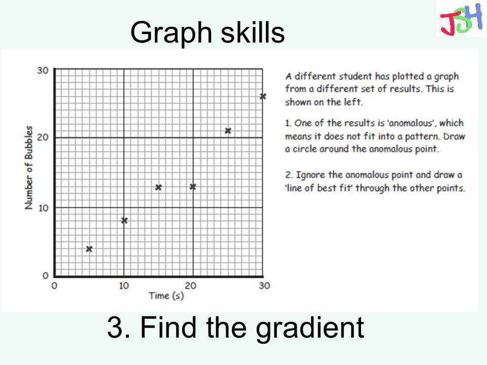 Graph skills 3. Find the gradient