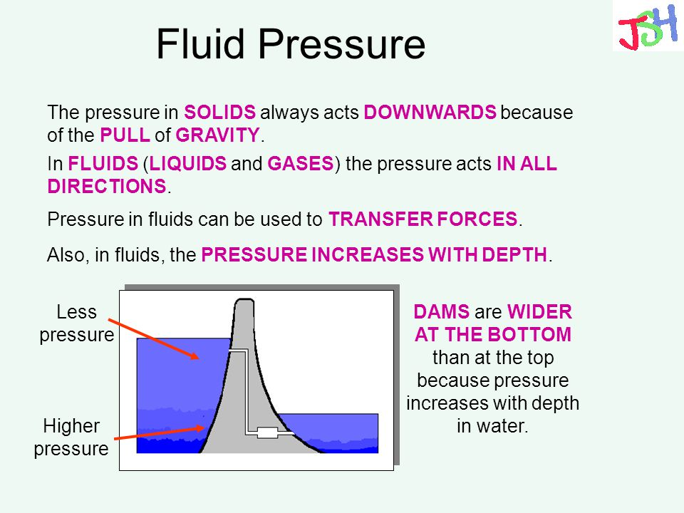Fluid Pressure In FLUIDS (LIQUIDS and GASES) the pressure acts IN ALL DIRECTIONS. The pressure in SOLIDS always acts DOWNWARDS because of the PULL of