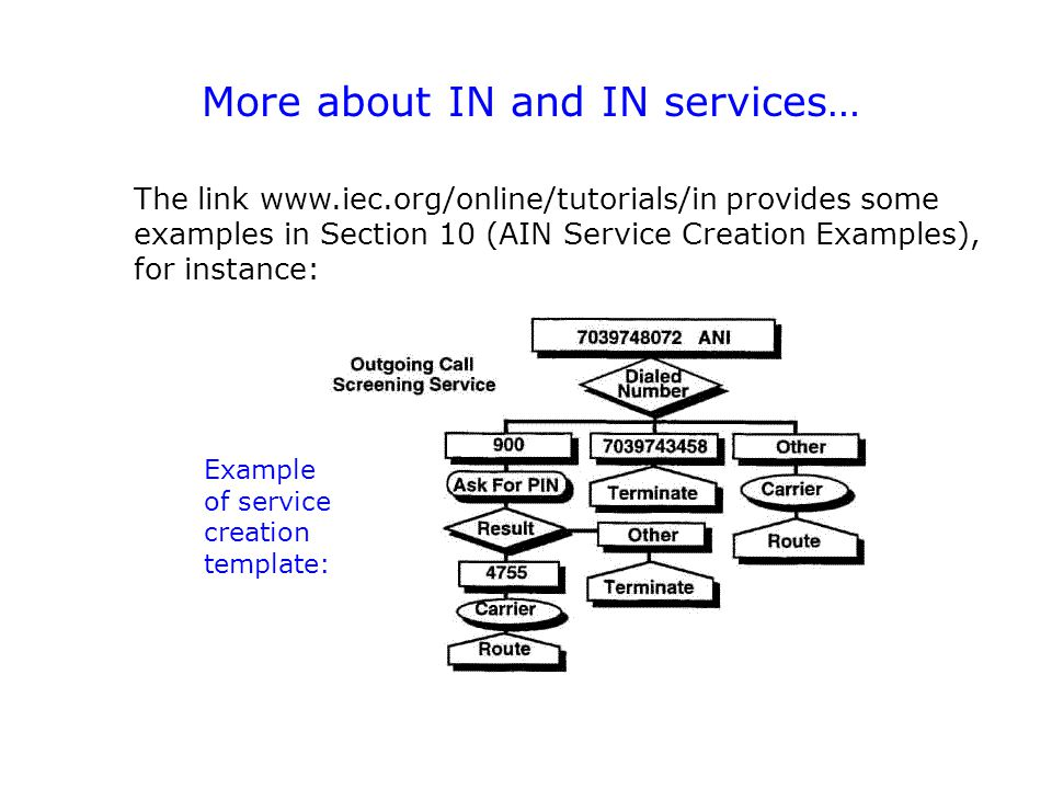 More about IN and IN services… The link www.iec.org/online/tutorials/in provides some examples in Section 10 (AIN Service Creation Examples), for inst