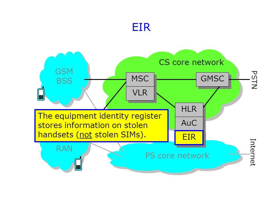 EIR GSM BSS 3G RAN PS core network CS core network GMSC HLR AuC EIR PSTN Internet The equipment identity register stores information on stolen handset