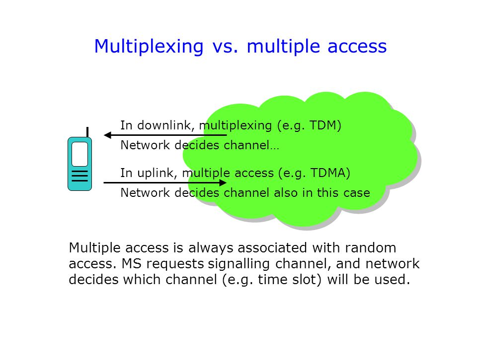 Multiplexing vs. multiple access In downlink, multiplexing (e.g. TDM) In uplink, multiple access (e.g. TDMA) Multiple access is always associated with
