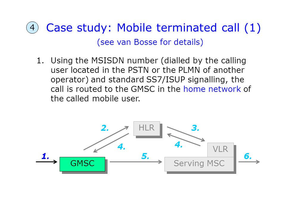 4 Case study: Mobile terminated call (1) VLR 1.Using the MSISDN number (dialled by the calling user located in the PSTN or the PLMN of another operato