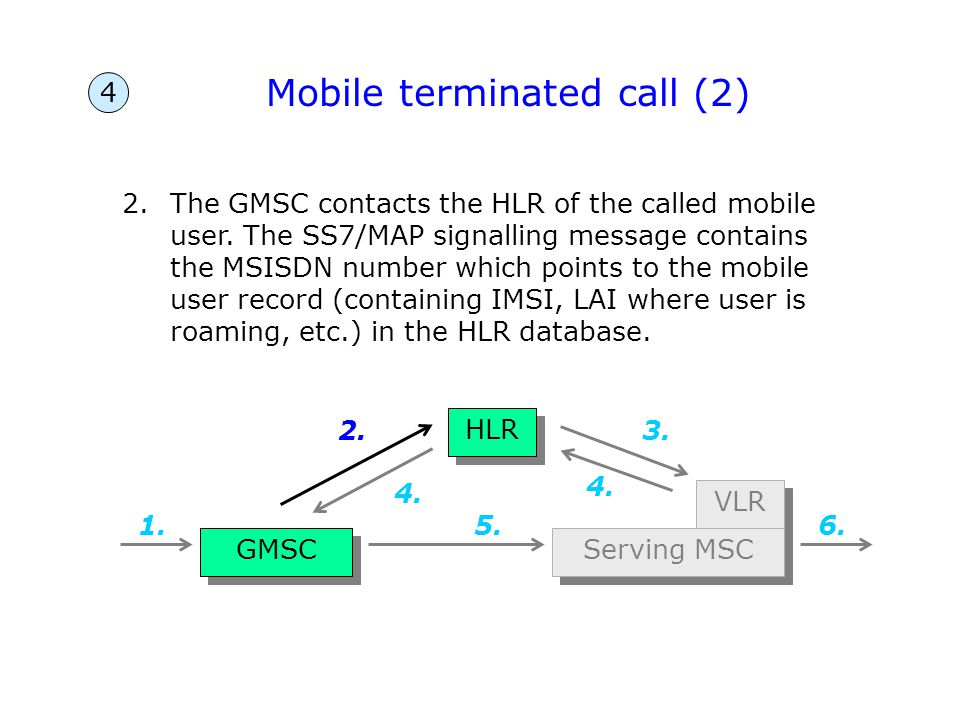 4 Mobile terminated call (2) VLR GMSC HLR 1. 2. 4. 5. Serving MSC 3. 4. 6. 2.The GMSC contacts the HLR of the called mobile user. The SS7/MAP signalli