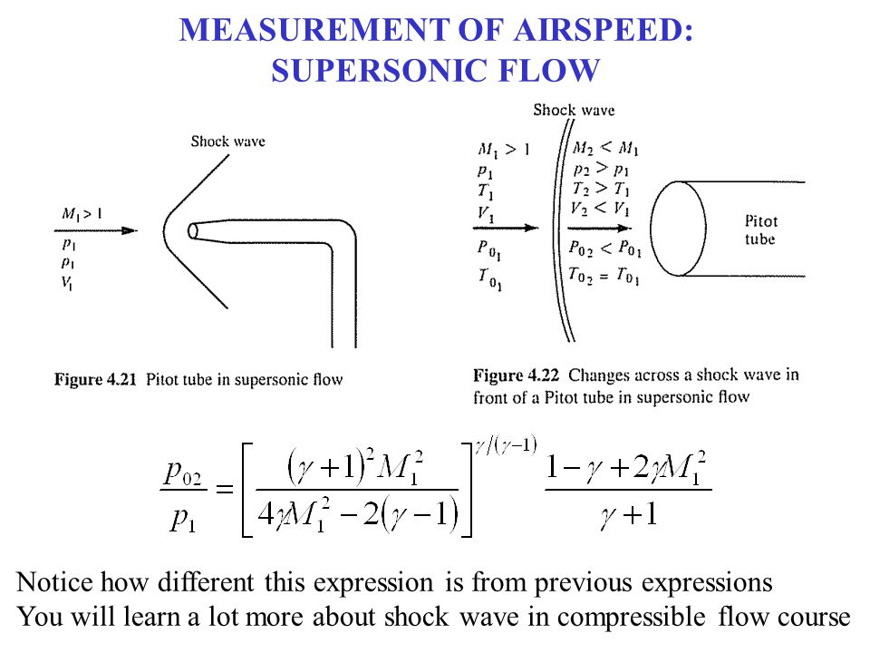 MEASUREMENT OF AIRSPEED: SUPERSONIC FLOW Notice how different this expression is from previous expressions You will learn a lot more about shock wave