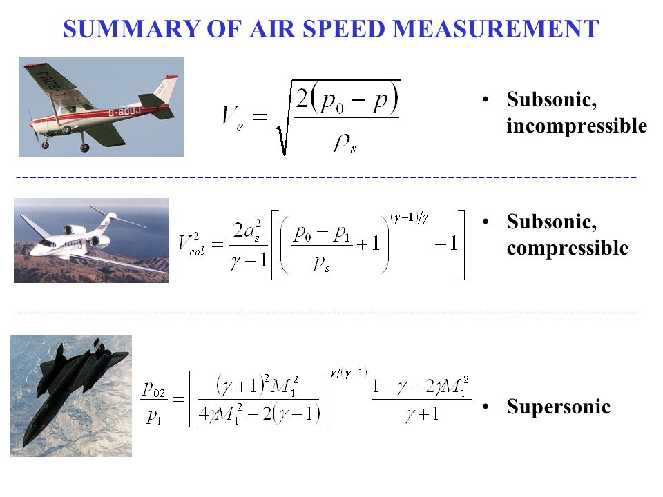 SUMMARY OF AIR SPEED MEASUREMENT Subsonic, incompressible Subsonic, compressible Supersonic
