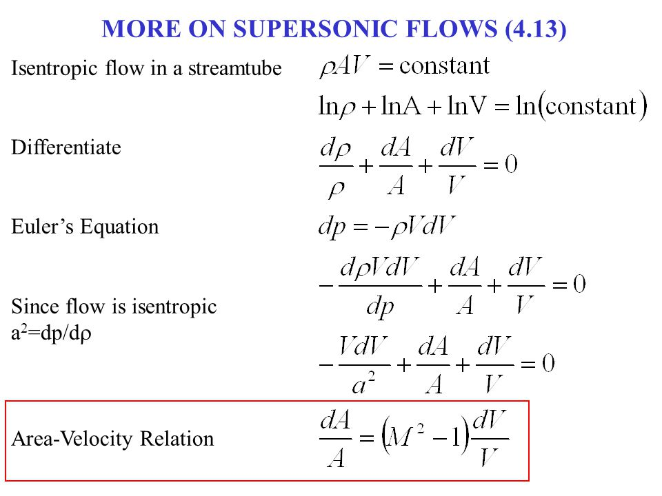 MORE ON SUPERSONIC FLOWS (4.13) Isentropic flow in a streamtube Differentiate Euler's Equation Since flow is isentropic a 2 =dp/d  Area-Velocity Rela