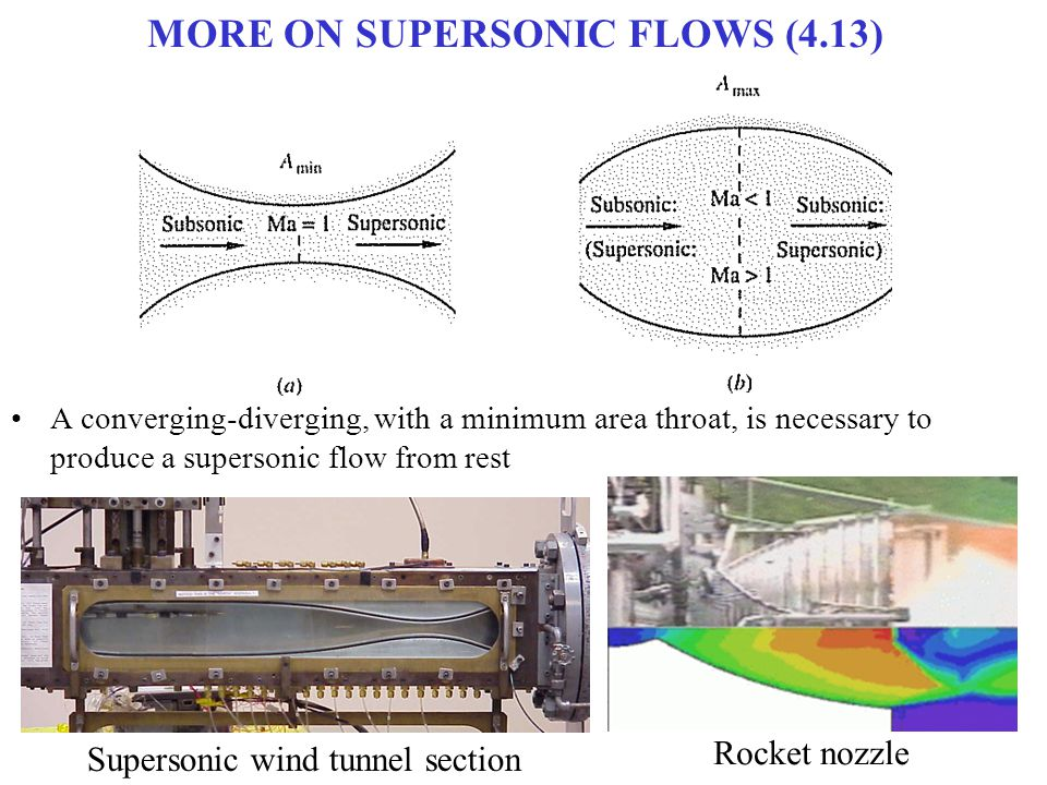 MORE ON SUPERSONIC FLOWS (4.13) A converging-diverging, with a minimum area throat, is necessary to produce a supersonic flow from rest Supersonic win
