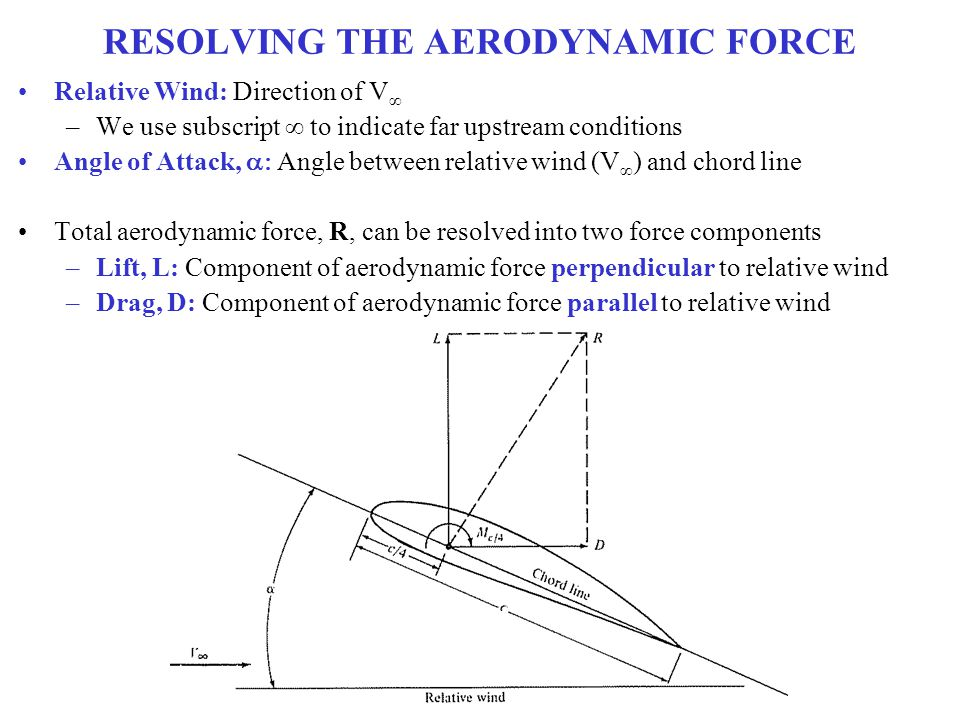 RESOLVING THE AERODYNAMIC FORCE Relative Wind: Direction of V ∞ –We use subscript ∞ to indicate far upstream conditions Angle of Attack,  Angle bet