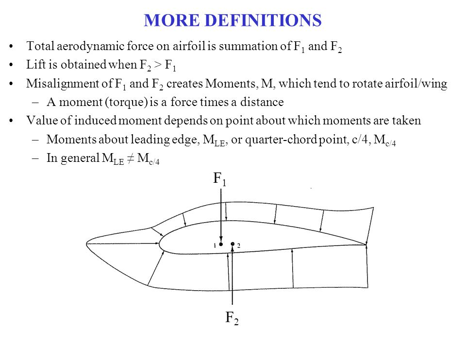 MORE DEFINITIONS Total aerodynamic force on airfoil is summation of F 1 and F 2 Lift is obtained when F 2 > F 1 Misalignment of F 1 and F 2 creates Mo