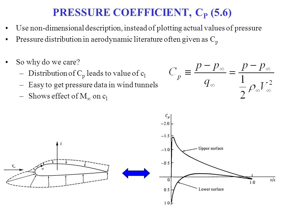 PRESSURE COEFFICIENT, C P (5.6) Use non-dimensional description, instead of plotting actual values of pressure Pressure distribution in aerodynamic li