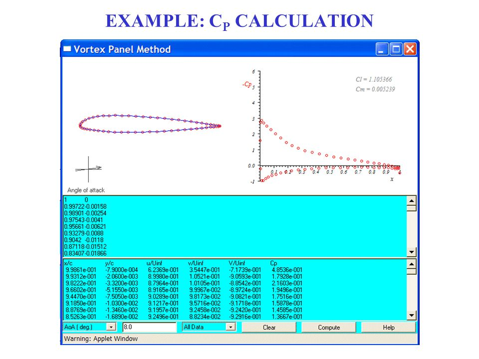 EXAMPLE: C P CALCULATION