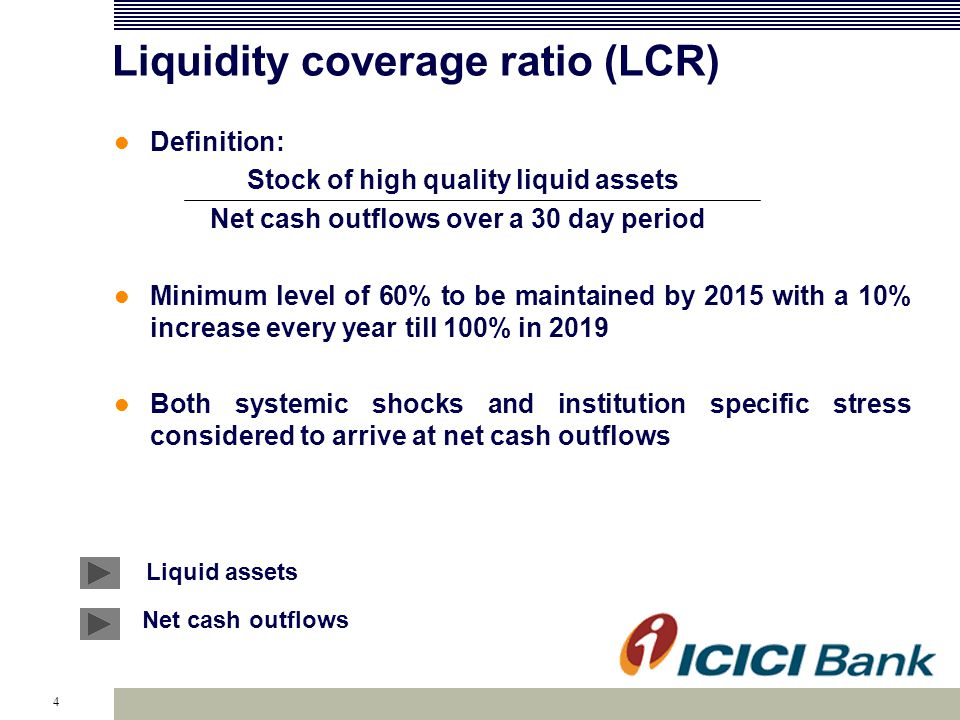 4 Liquidity coverage ratio (LCR) Definition: Stock of high quality liquid assets Net cash outflows over a 30 day period Minimum level of 60% to be mai
