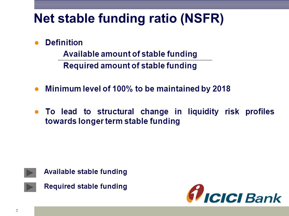 6 Key challenges Treatment of CRR/SLR as a part of liquid asset Significant portion of CRR/SLR not allowed to be considered as liquid assets Customer term deposits have premature withdrawal Due to premature withdrawal option, higher outflows are considered in LCR computation and lower stable funding factor in NSFR computation Lower proportion of insured deposits Insured deposits forms small portion of the total deposit base, leading to higher outflows in the LCR computation