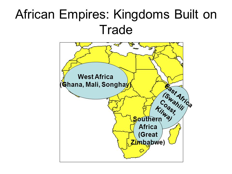 African Empires: Kingdoms Built on Trade West Africa (Ghana, Mali, Songhay) East Africa (Swahili Coast, Kilwa) Southern Africa (Great Zimbabwe)