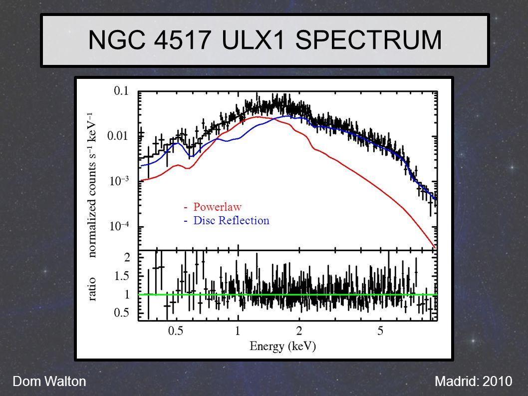 NGC 4517 ULX1 SPECTRUM Dom WaltonMadrid: 2010 - Powerlaw - Disc Reflection