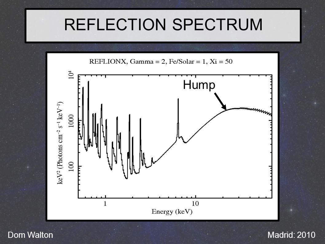 REFLECTION SPECTRUM Hump Dom WaltonMadrid: 2010