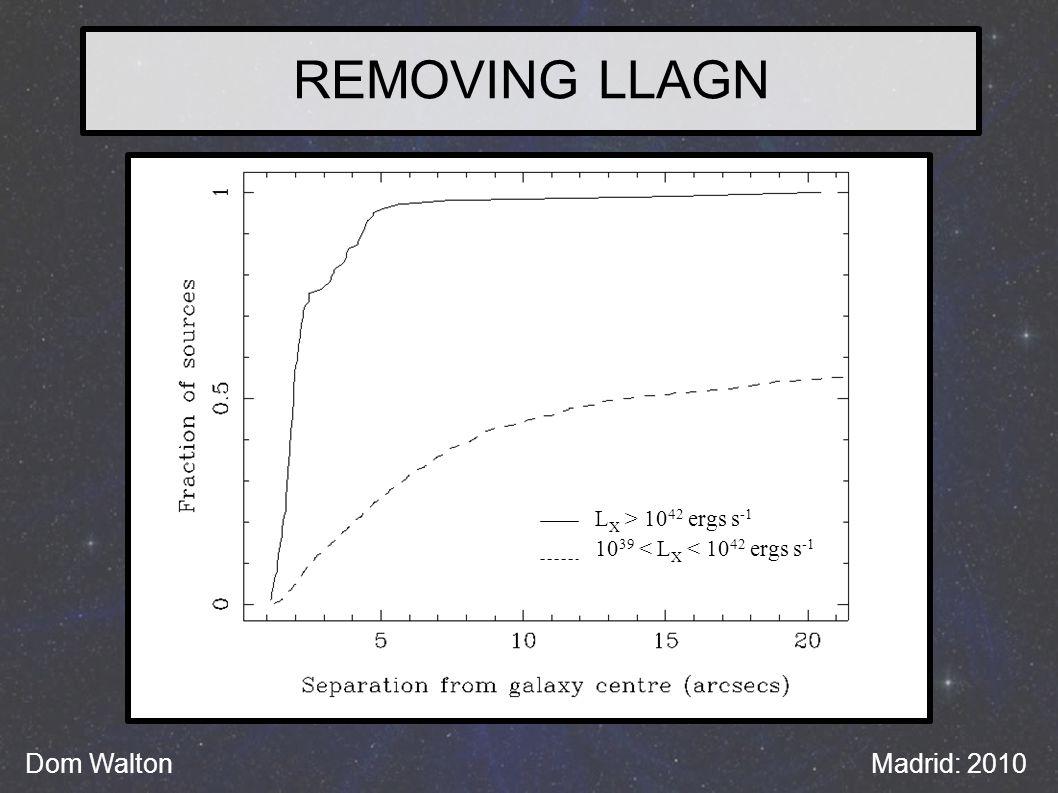 REMOVING LLAGN Dom WaltonMadrid: 2010 L X > 10 42 ergs s -1 10 39 < L X < 10 42 ergs s -1