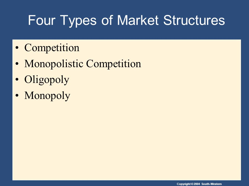 Copyright © 2004 South-Western Four Types of Market Structures Competition Monopolistic Competition Oligopoly Monopoly
