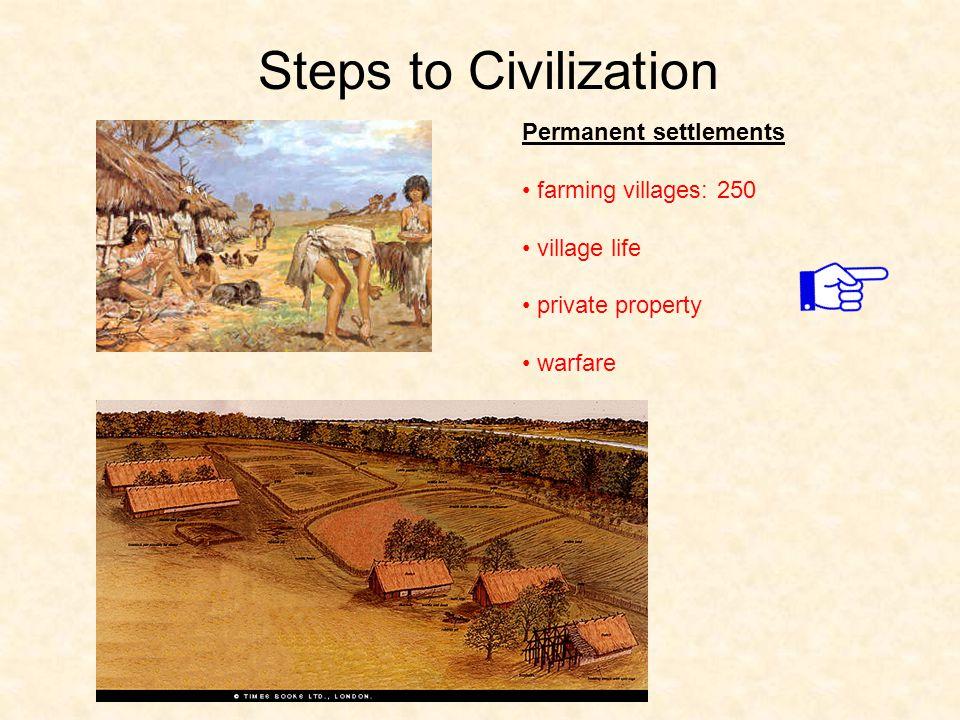 Steps to Civilization Permanent settlements farming villages: 250 village life private property warfare