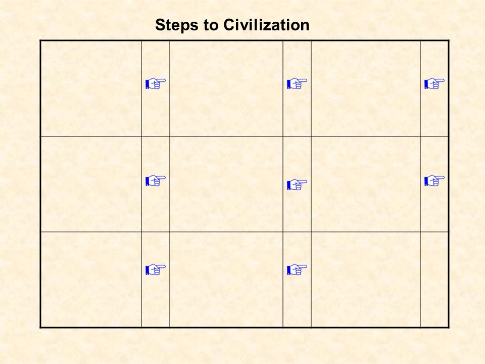 Steps to Civilization