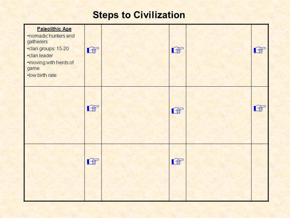 Steps to Civilization Paleolithic Age nomadic hunters and gatherers clan groups: 15-20 clan leader moving with herds of game low birth rate