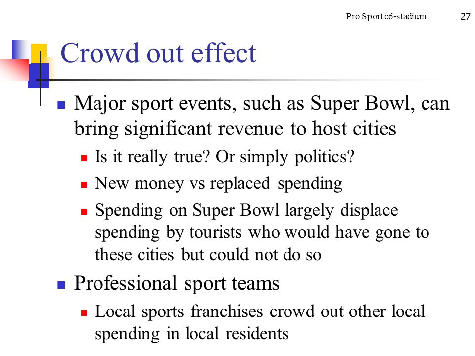 Pro Sport c6-stadium27 Crowd out effect Major sport events, such as Super Bowl, can bring significant revenue to host cities Is it really true.