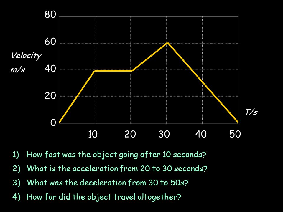 80 60 40 20 0 1)How fast was the object going after 10 seconds? 2)What is the acceleration from 20 to 30 seconds? 3)What was the deceleration from 30