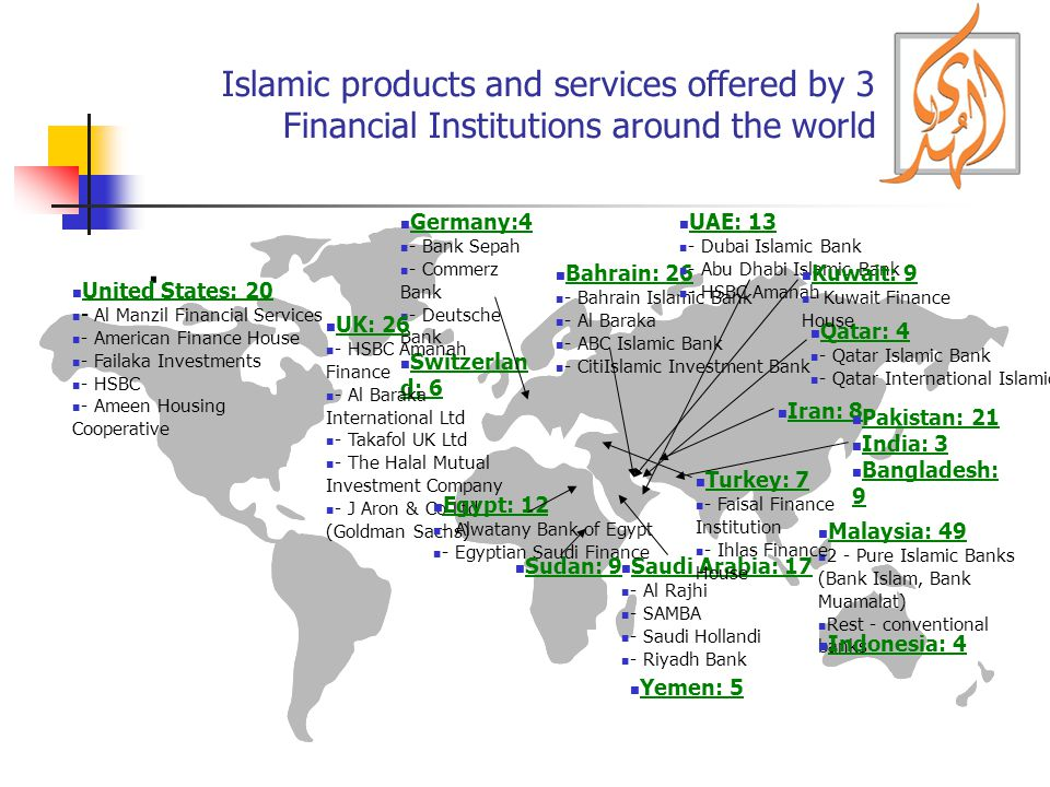 Islamic products and services offered by 300+ Financial Institutions around the world.