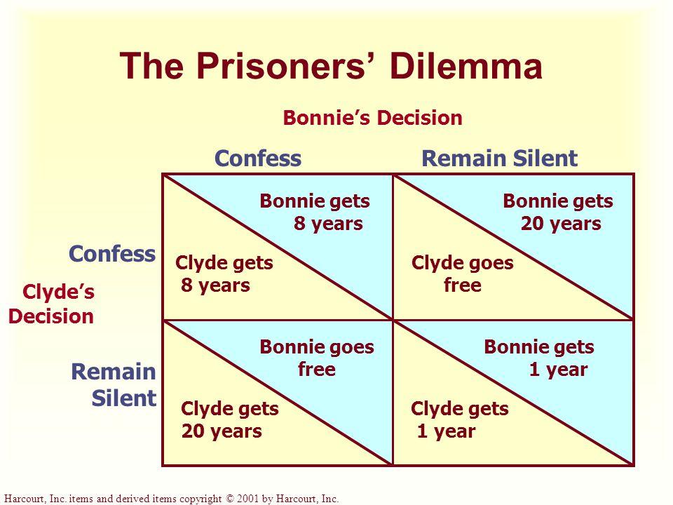 Harcourt, Inc. items and derived items copyright © 2001 by Harcourt, Inc. The Prisoners' Dilemma Bonnie's Decision ConfessRemain Silent Confess Remain