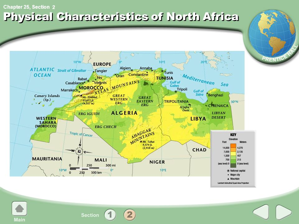 Chapter 25, Section 2 Physical Characteristics of North Africa