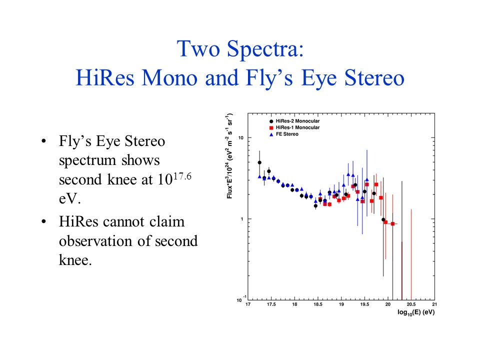 Two Spectra: HiRes Mono and Fly's Eye Stereo Fly's Eye Stereo spectrum shows second knee at 10 17.6 eV.