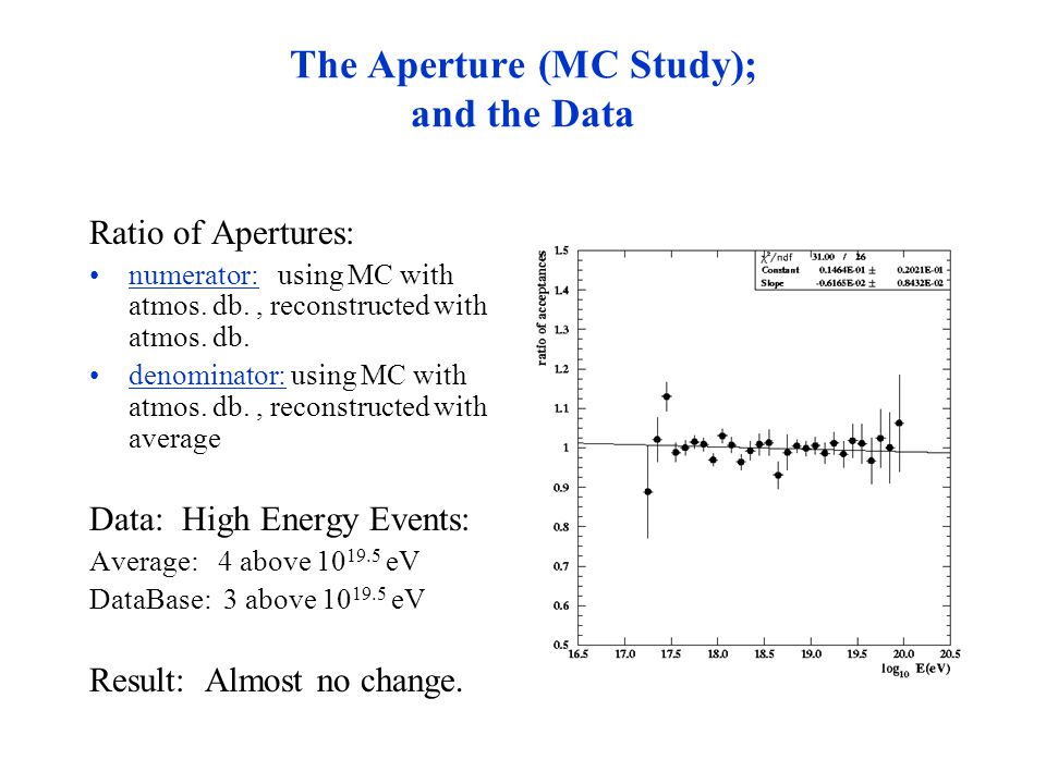 The Aperture (MC Study); and the Data Ratio of Apertures: numerator: using MC with atmos. db., reconstructed with atmos. db. denominator: using MC wit