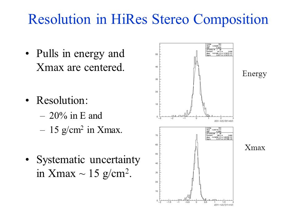 Resolution in HiRes Stereo Composition Pulls in energy and Xmax are centered. Resolution: –20% in E and –15 g/cm 2 in Xmax. Systematic uncertainty in