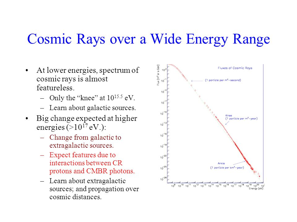 """Cosmic Rays over a Wide Energy Range At lower energies, spectrum of cosmic rays is almost featureless. –Only the """"knee"""" at 10 15.5 eV. –Learn about ga"""