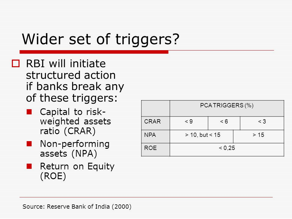 Wider set of triggers?  RBI will initiate structured action if banks break any of these triggers: Capital to risk- weighted assets ratio (CRAR) Non-p