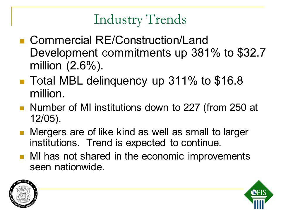 Industry Trends Commercial RE/Construction/Land Development commitments up 381% to $32.7 million (2.6%).