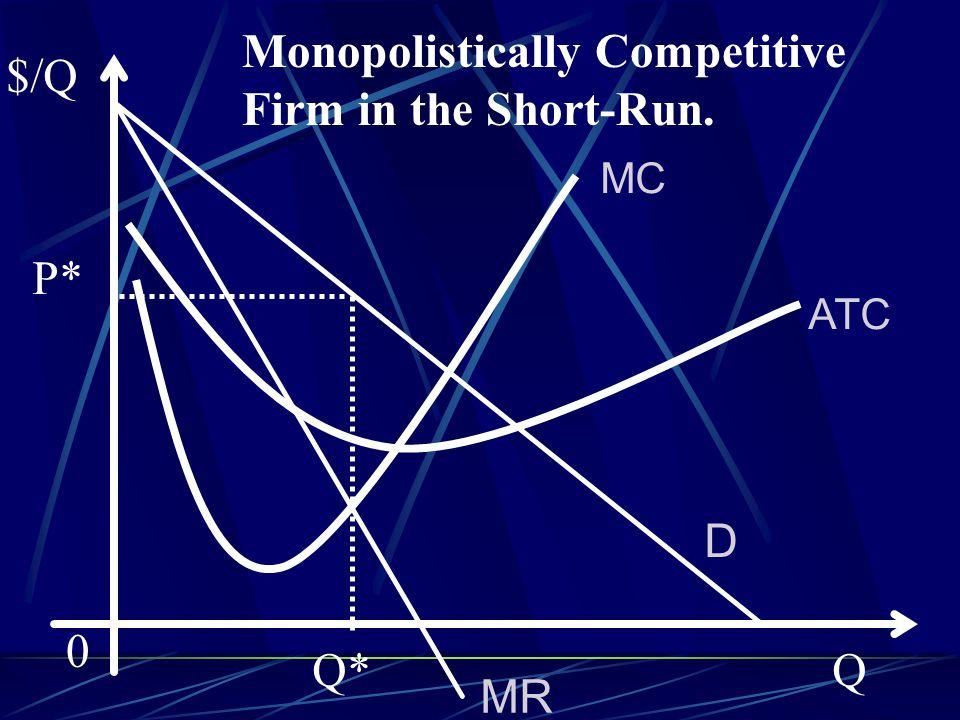$/Q Q MR ATC MC 0 D P* Q* Monopolistically Competitive Firm in the Short-Run.